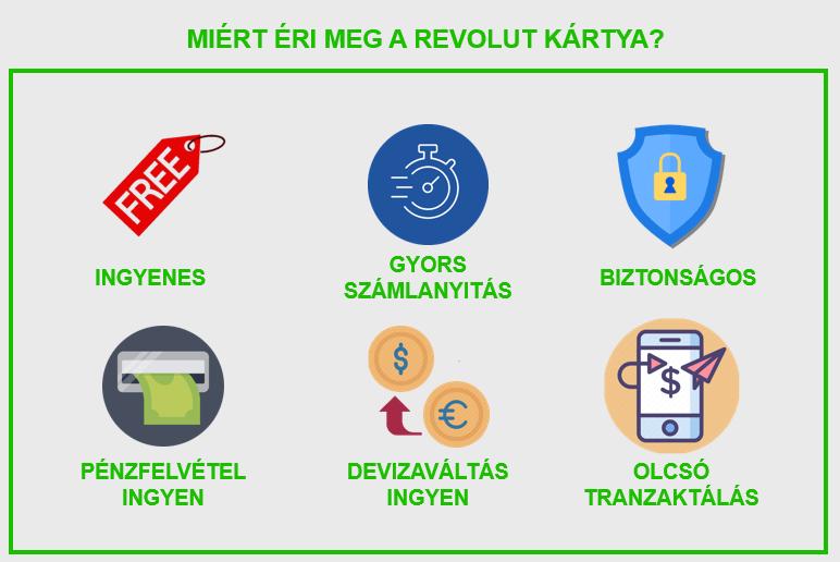 Miért éri meg a Revolut